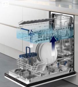 ремонт посудомоечных машин аристон в спб